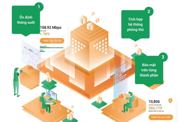 Giải pháp hạ tầng mạng doanh nghiệp